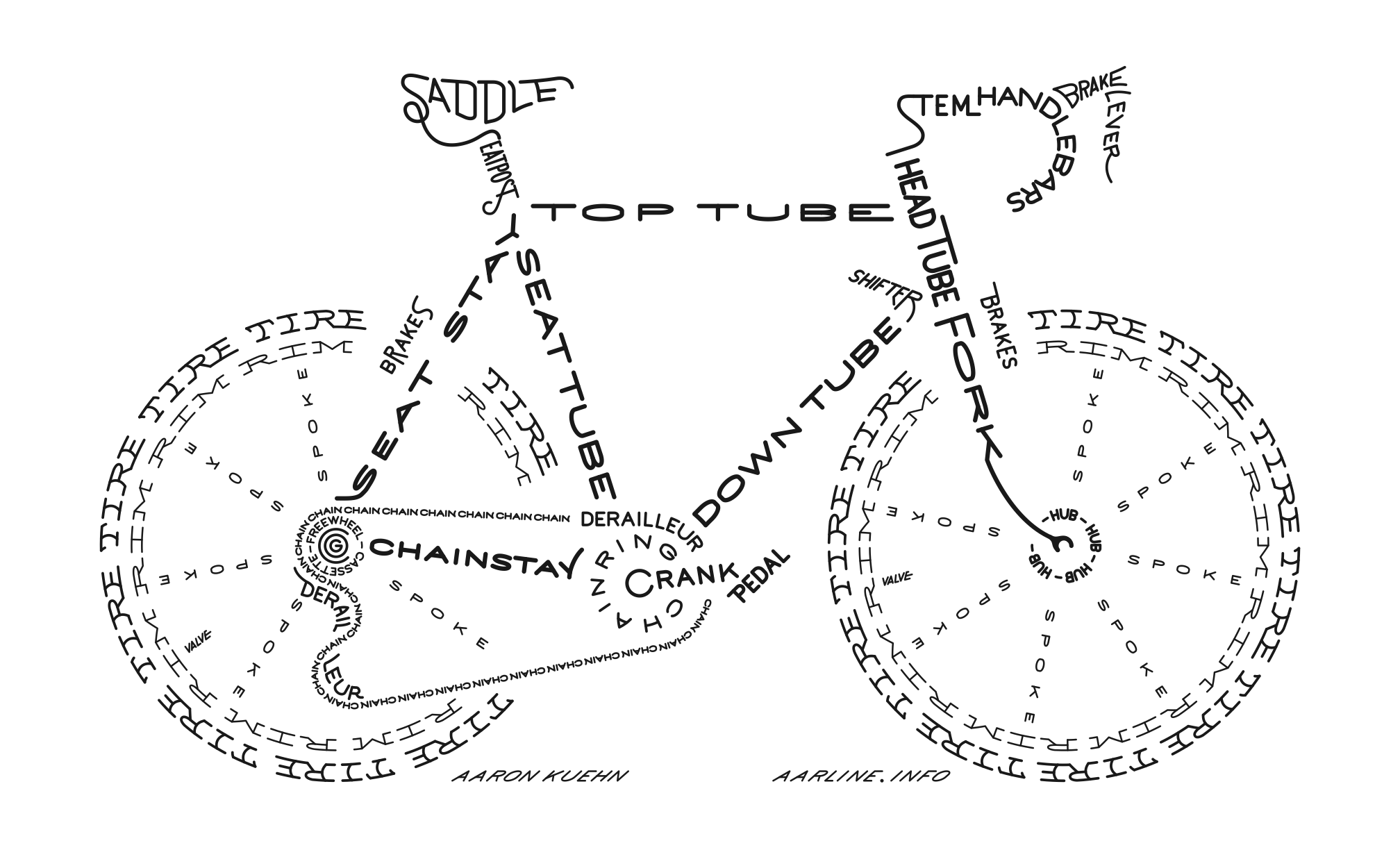 It's really useful to know the many parts of a bike (c/ Aaron Kuehn)