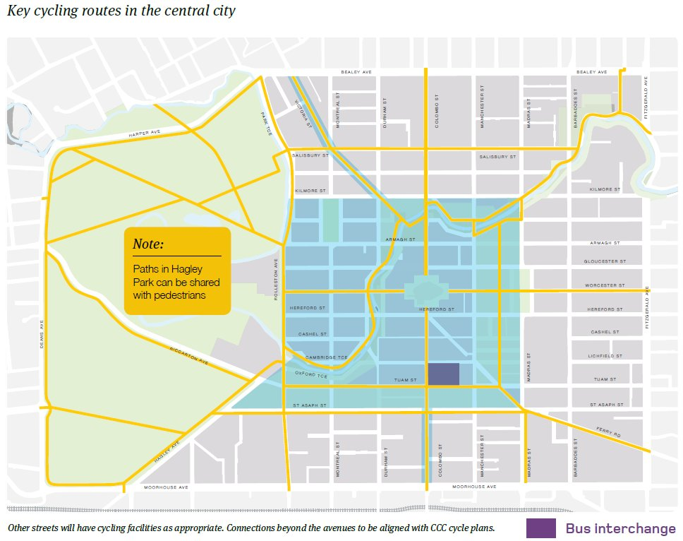 """""""Accessible City"""" Plan – What's In it for Cycling?"""